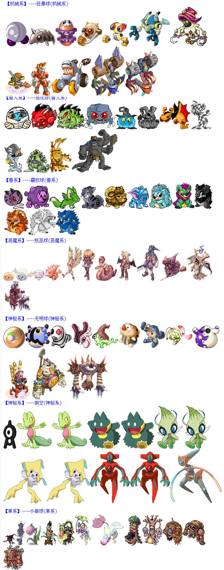 宠物成长变化图片(以更新完整)